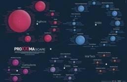 Mapa Proxxima Scape - Publya - Mídia Programática